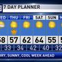 The Weather Authority | No Rain Through The Weekend For Alabama