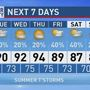 The Weather Authority | Lower Heat Levels; Scattered Showers/Storms