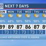 The Weather Authority: Some Weekend Sun; Storms Remain Possible