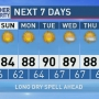 The Weather Authority | Rain Ends Late Tonight; Dry Weekend Ahead