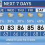 The Weather Authority | Humid With A Few Showers/Storms