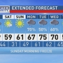ABC 33/40 Weather Authority | Much Cooler By The Weekend