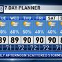 The Weather Authority | Sun, Heat, Humidity, Storms