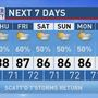 The Weather Authority | Shower Chances Return Thursday