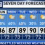 The Weather Authority | Occasional Showers/Storms Over The Weekend
