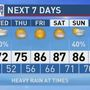 The Weather Authority | Occasional Showers Through Tomorrow; Cool For May