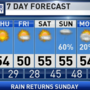 The Weather Authority | Cool Days, Cold Nights, Dry Through Saturday