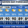 The Weather Authority | Classic June Weather To Continue