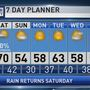The Weather Authority | Rain At Times This Weekend; Colder Sunday