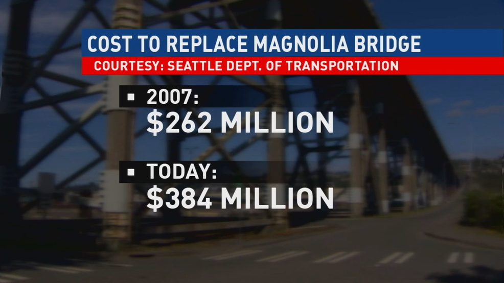 Seattle's Magnolia Bridge embodies city's spending problems