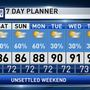 The Weather Authority | Unsettled Weekend Weather