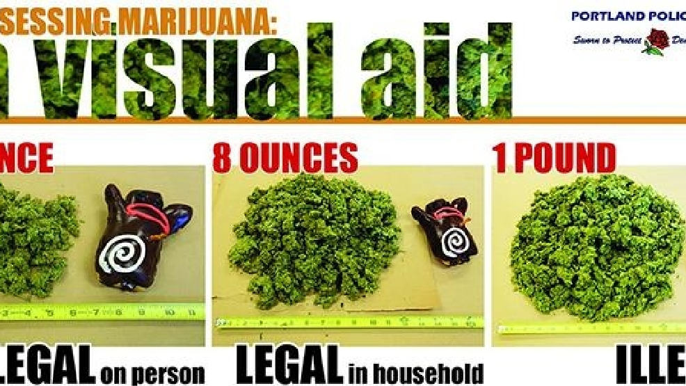 the legalization of marijuana would benefit the american people This is just reasons why marijuana is better than alcohol and some bs side-benefits that don't even come close to outweighing the bad.