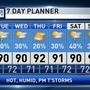 The Weather Authority | Showers/Storms Fire Up Later Today