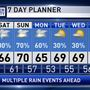 The Weather Authority | Mild, Wet Weekend Ahead For Alabama