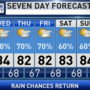 The Weather Authority | Higher Rain Chances, Lower Heat Levels Ahead