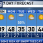 The Weather Authority | Frigid Weekend; Snow Possible Next Tuesday