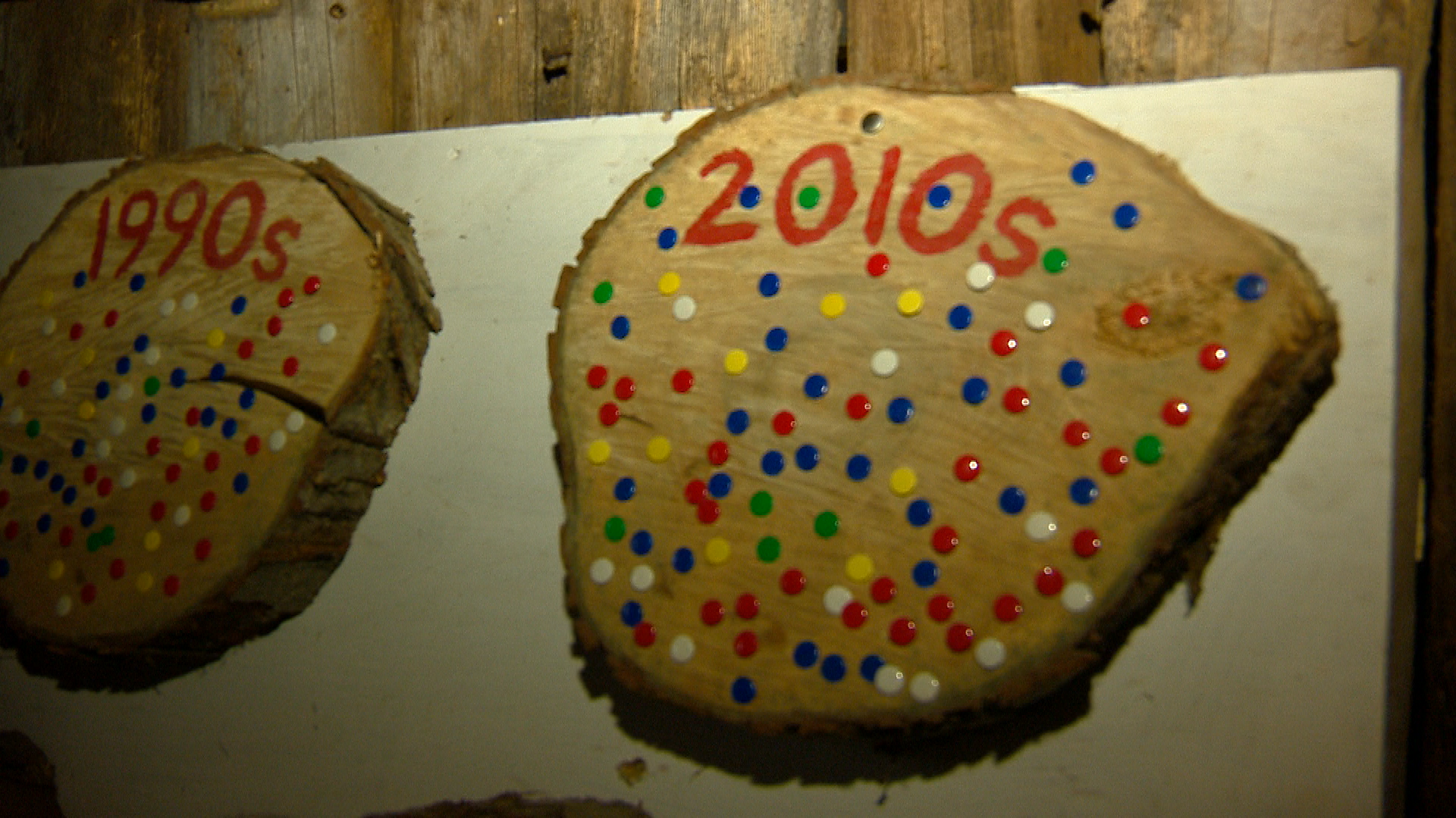 Thumbtacks represent different groups from the decades (WLUK)<p></p>