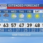 ABC 33/40 Weather Authority | Wet, Wet, Wet