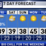 The Weather Authority | Near 70 Tomorrow; Arctic Blast For The Weekend