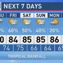 The Weather Authority | Cindy To Soak Alabama Through Friday