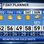 The Weather Authority | Calm Weather Continues Through Saturday