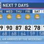 The Weather Authority | Mostly Dry This Week; Cooler Air By Friday