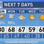 The Weather Authority | Fine Fall Saturday