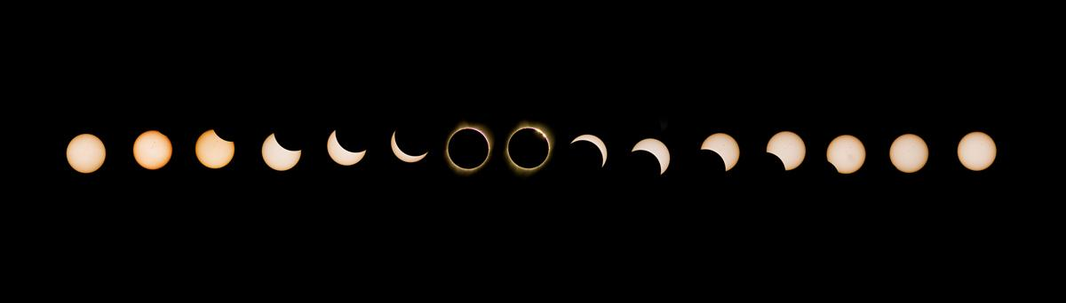 2017 Solar eclipse composite image. Photo by Dan Morrison