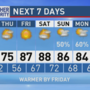 The Weather Authority | Occasional Showers Through Tomorrow