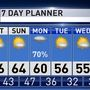 The Weather Authority | Warm-Up Through The Weekend; Wet Monday