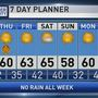 The Weather Authority | New Surge Of Dry Air Arrives Today