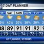 The Weather Authority | Wet Weather into Saturday