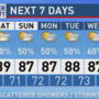 The Weather Authority | Showers Back in the Forecast