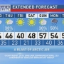 The Weather Authority: Mild today, drastically colder tomorrow