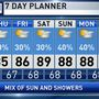 The Weather Authority | Humid With A Mix Of Sun and Storms