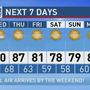 The Weather Authority | Dry Pattern; Cooler By The Weekend