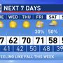The Weather Authority | Cool Days, Chilly Nights Ahead