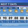 The Weather Authority | Only Isolated Showers This Afternoon