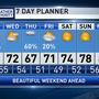 The Weather Authority | A Few Widely Scattered Showers Today