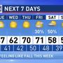 The Weather Authority | Rain Moving Out; Cool Week Ahead