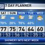 The Weather Authority | A Few Showers, Mild This Weekend; Strong Storms Monday
