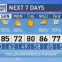 The Weather Authority | Storms Return Before The Weekend Is Over