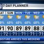 The Weather Authority | Hot With Only Isolated Showers Later Today