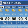 The Weather Authority | Showers/Storms To Slowly Increase