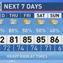 The Weather Authority | Tropical Downpours Ahead For Alabama