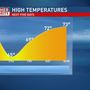Mike Linden's Forecast | Wet and cool conditions (for now)