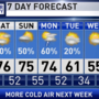 The Weather Authority: Warmer days ahead, some rain Friday night