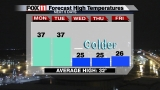 Much colder air moves in late Tuesday