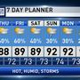 The Weather Authority | Shower/Storm Chances Heading Upward