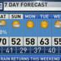 The Weather Authority | Cold Tonight; Some Rain By The Weekend